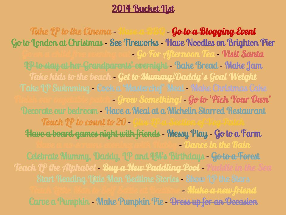 Bucket List Update {May 2014}
