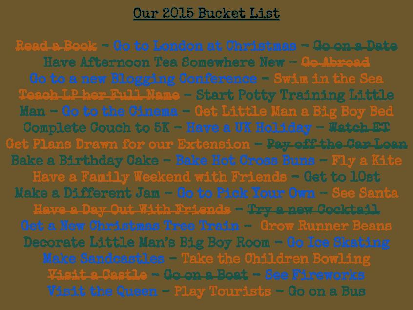 Bucket List Update {April 2015}