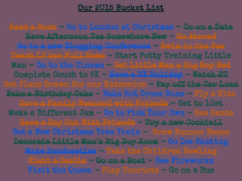 Bucket List Update {June 2015}