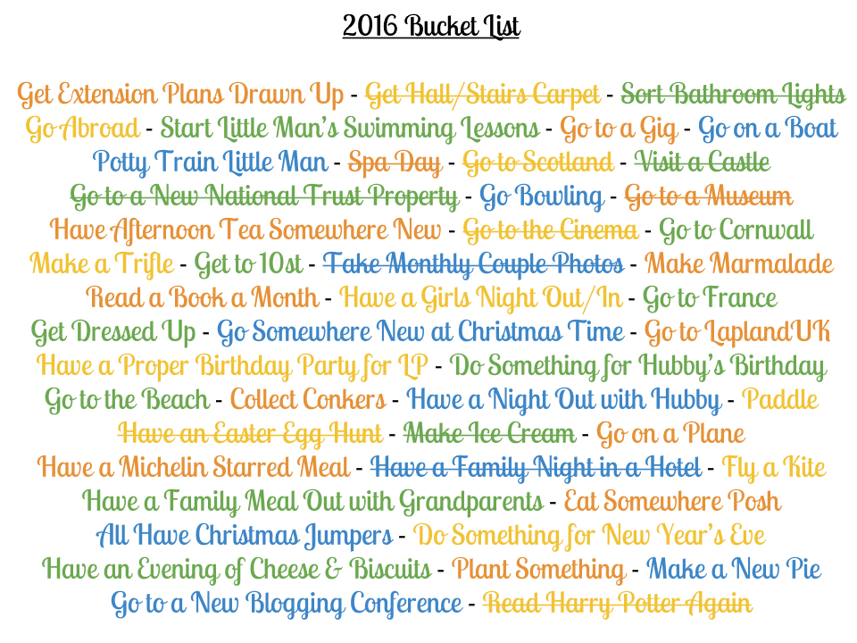 Our 2016 Bucket List Update {March}