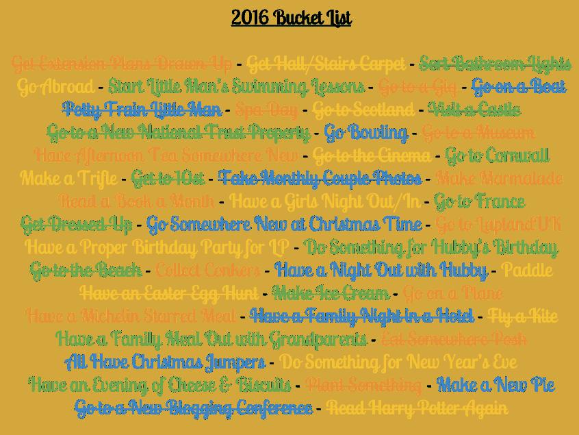 Bucket List Update {June 2016}