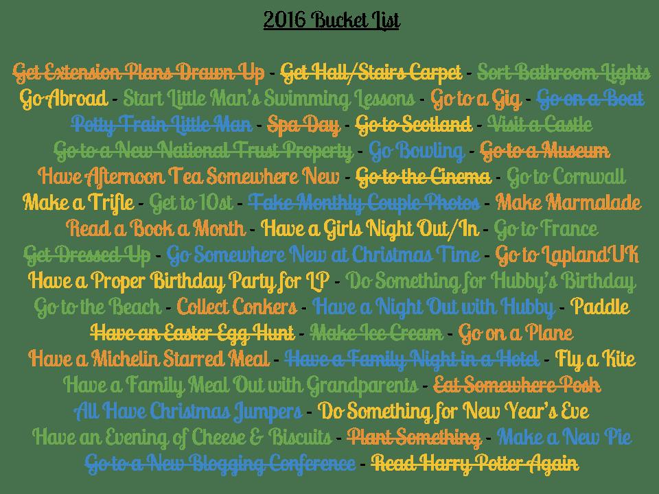 Bucket List Update {May 2016}
