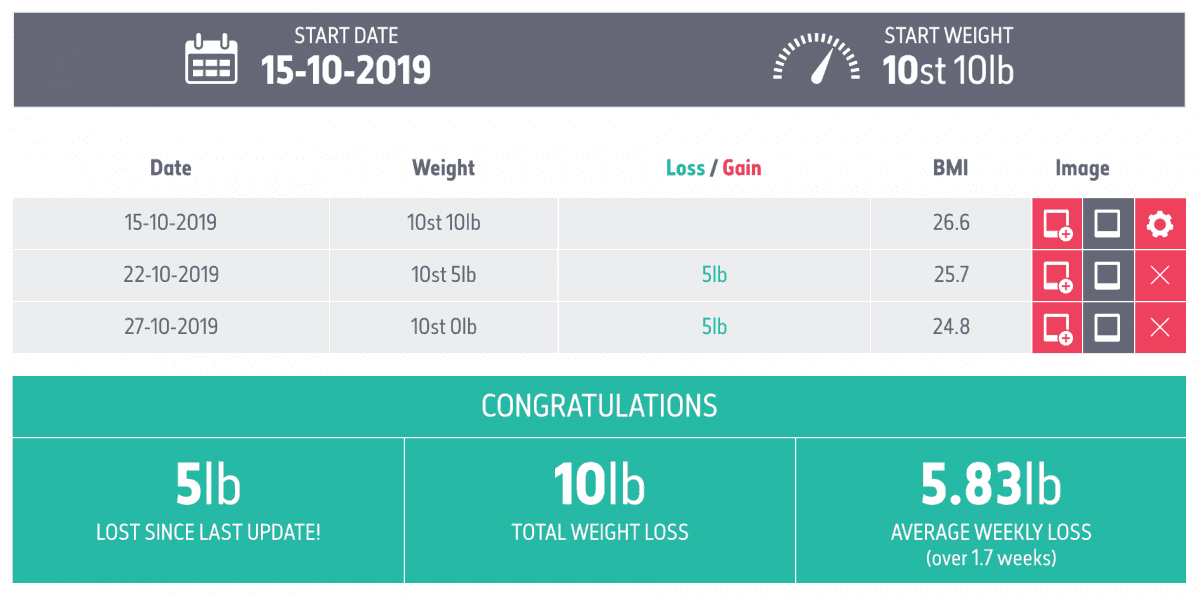 Slim and Save Weight Tracker