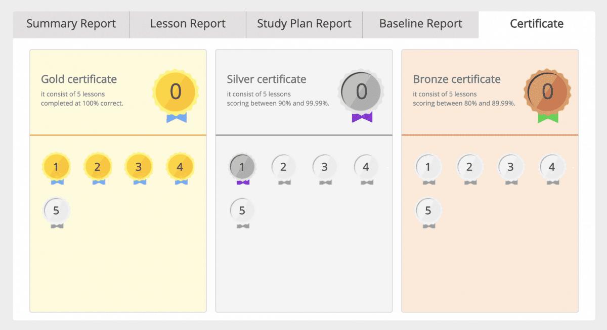 Gaining certificates in Exemplar Education