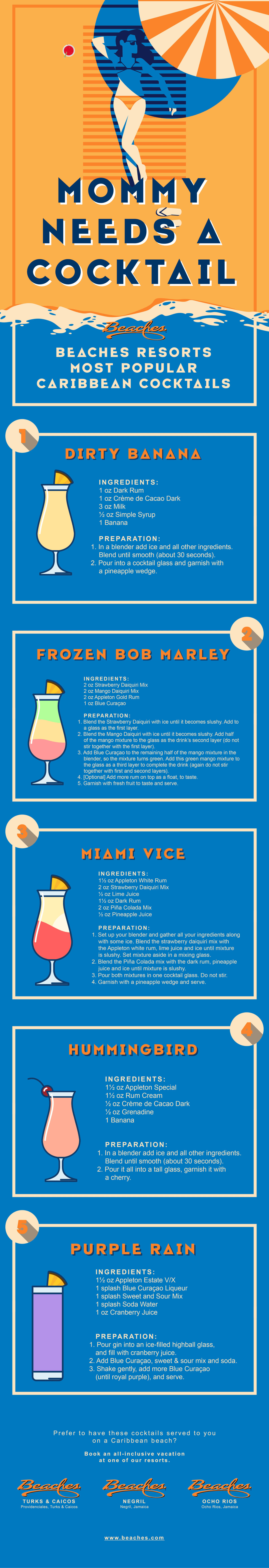 Our Favourite Cocktails from Beaches Resort